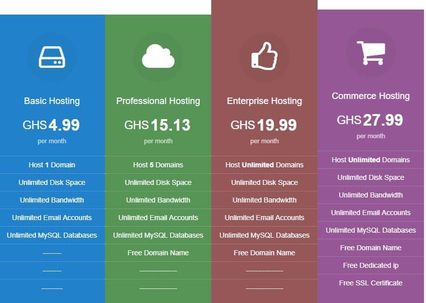 webdesignghana