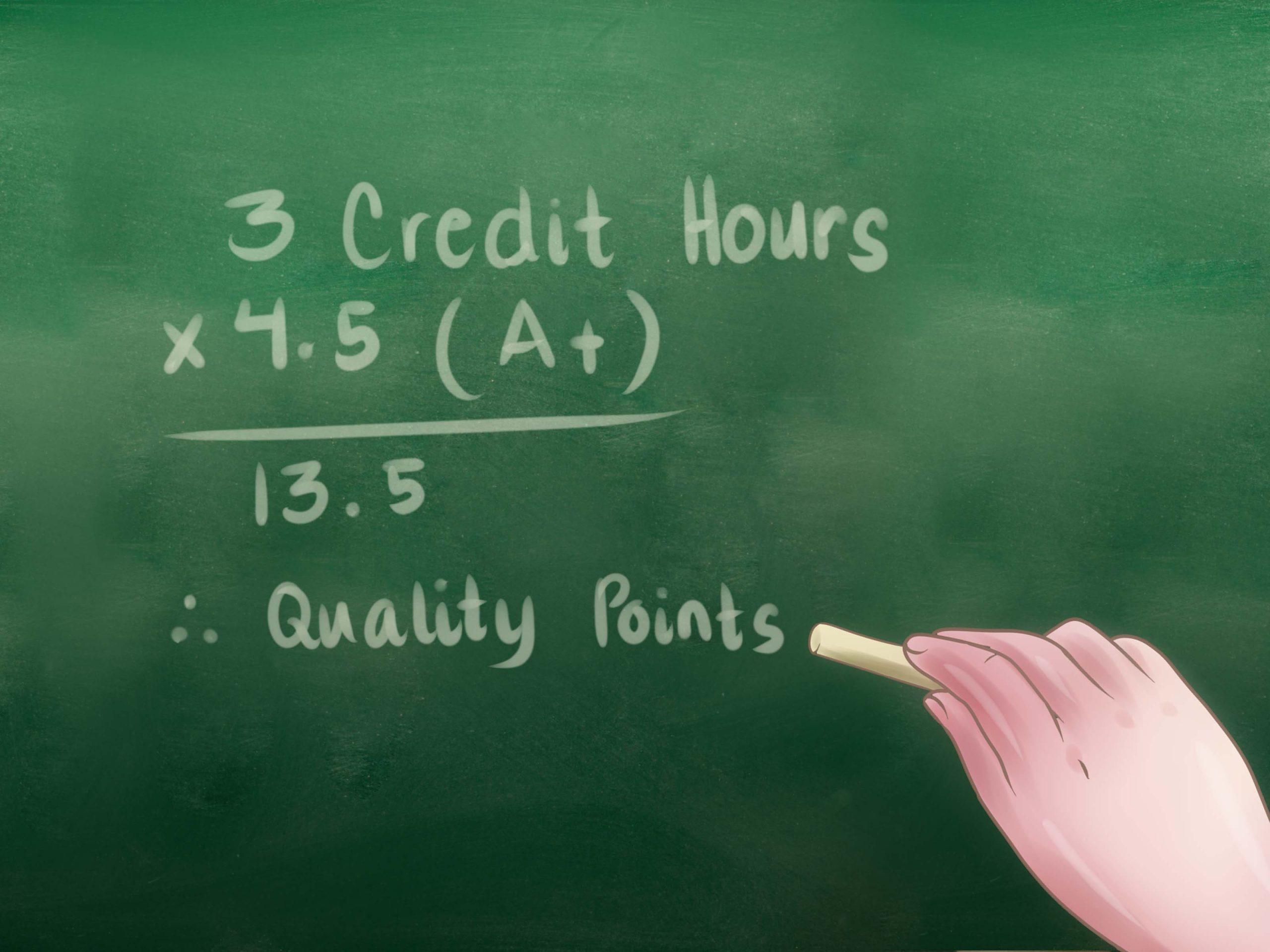 How to Convert CWA to GPA.