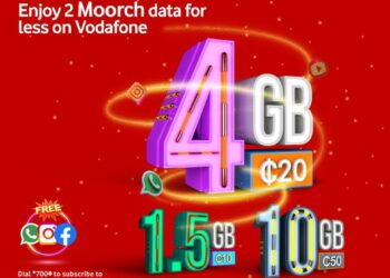 Vodafone Too Much Bundle, Prices and how to subscribe